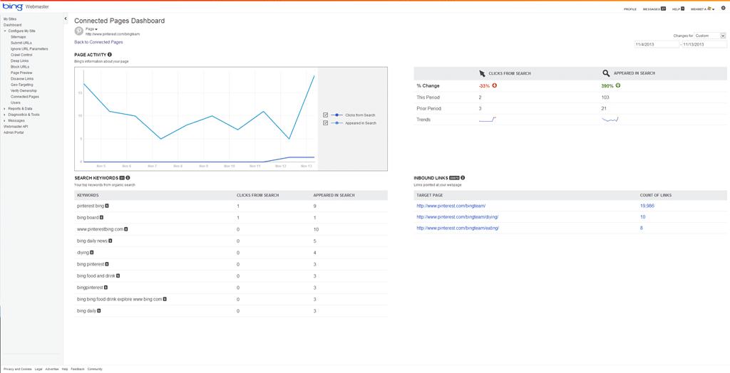 Bing Connected Pages Statistiques sur vos reseaux sociaux