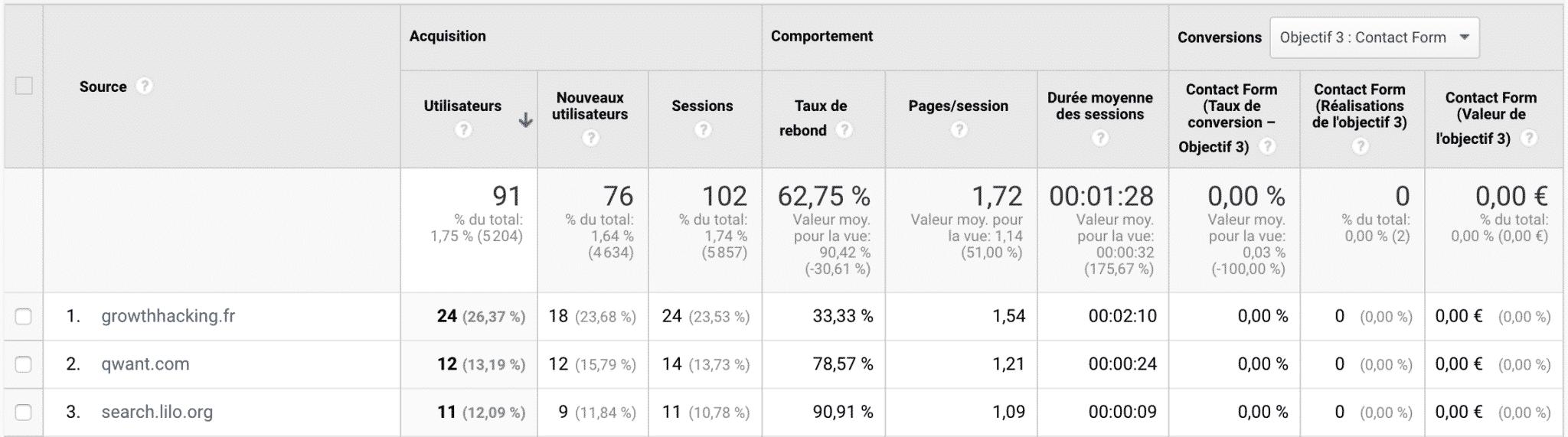 referral google analytics