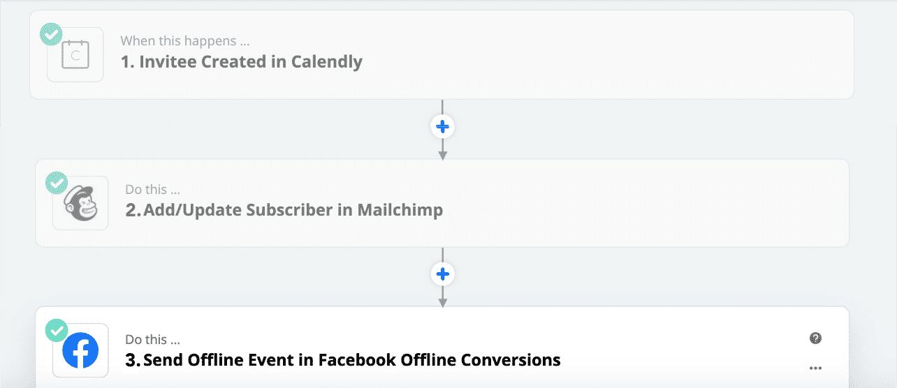 Zapier mailchimp calendly